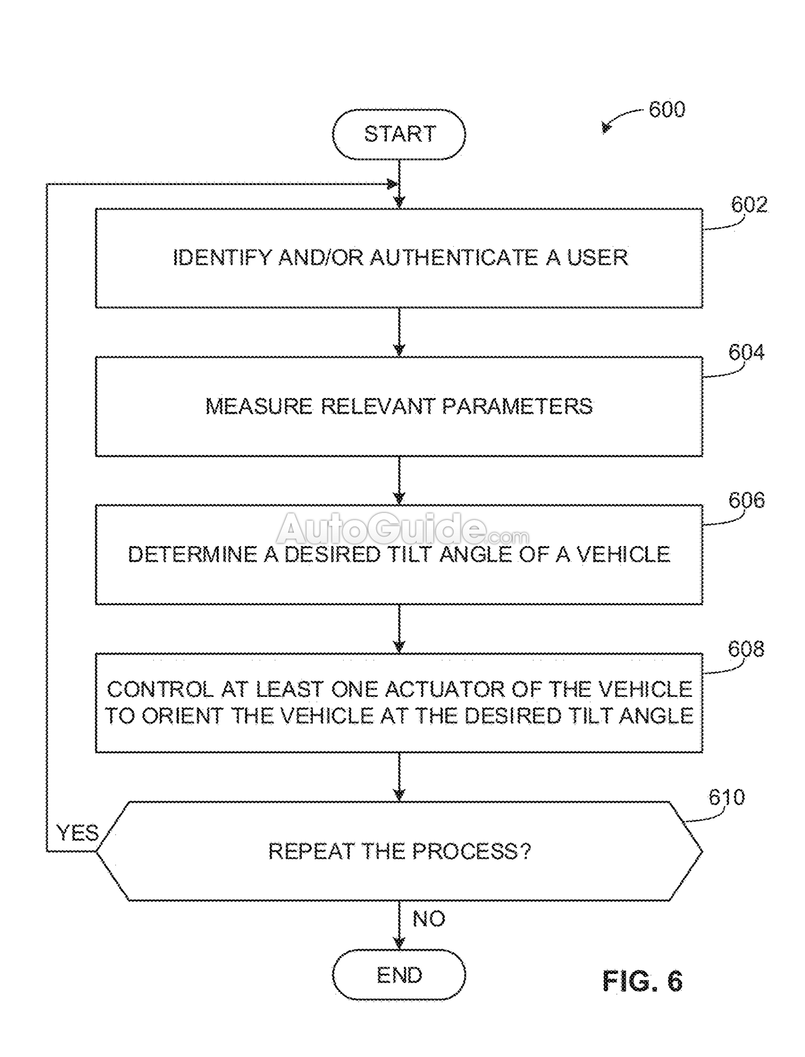 ford-vehicle-tilting-system-patent-06