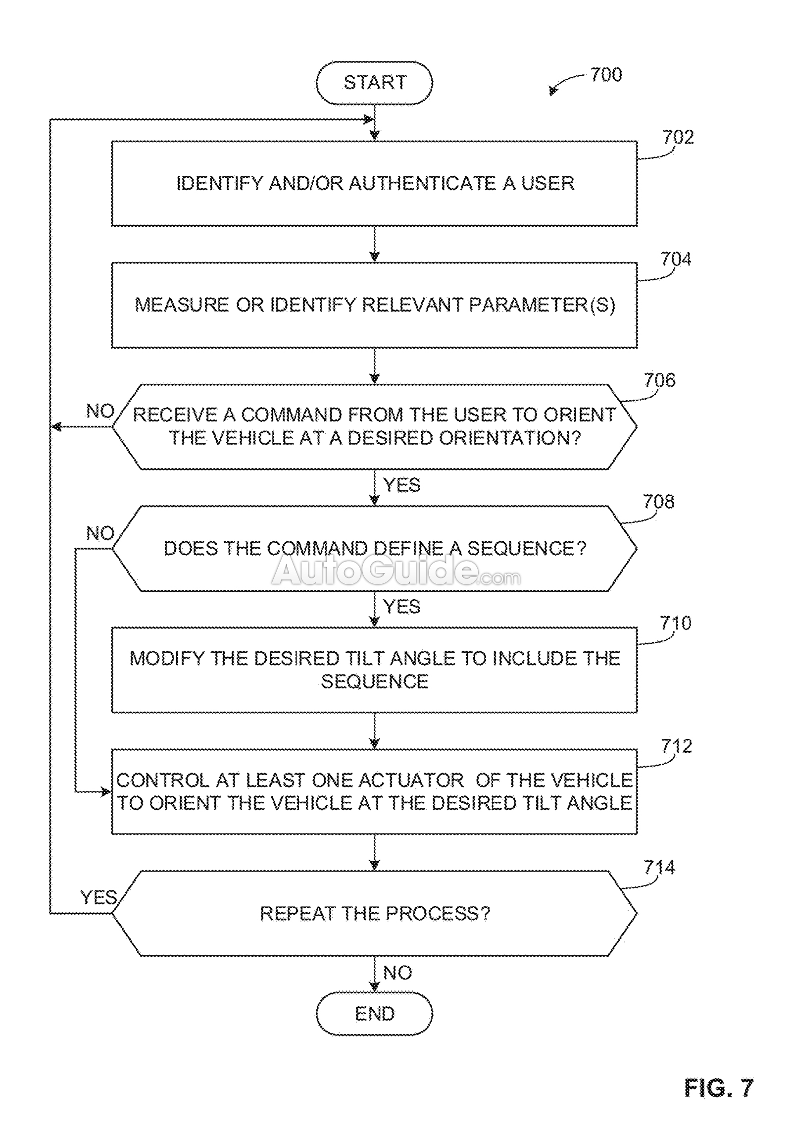 ford-vehicle-tilting-system-patent-07
