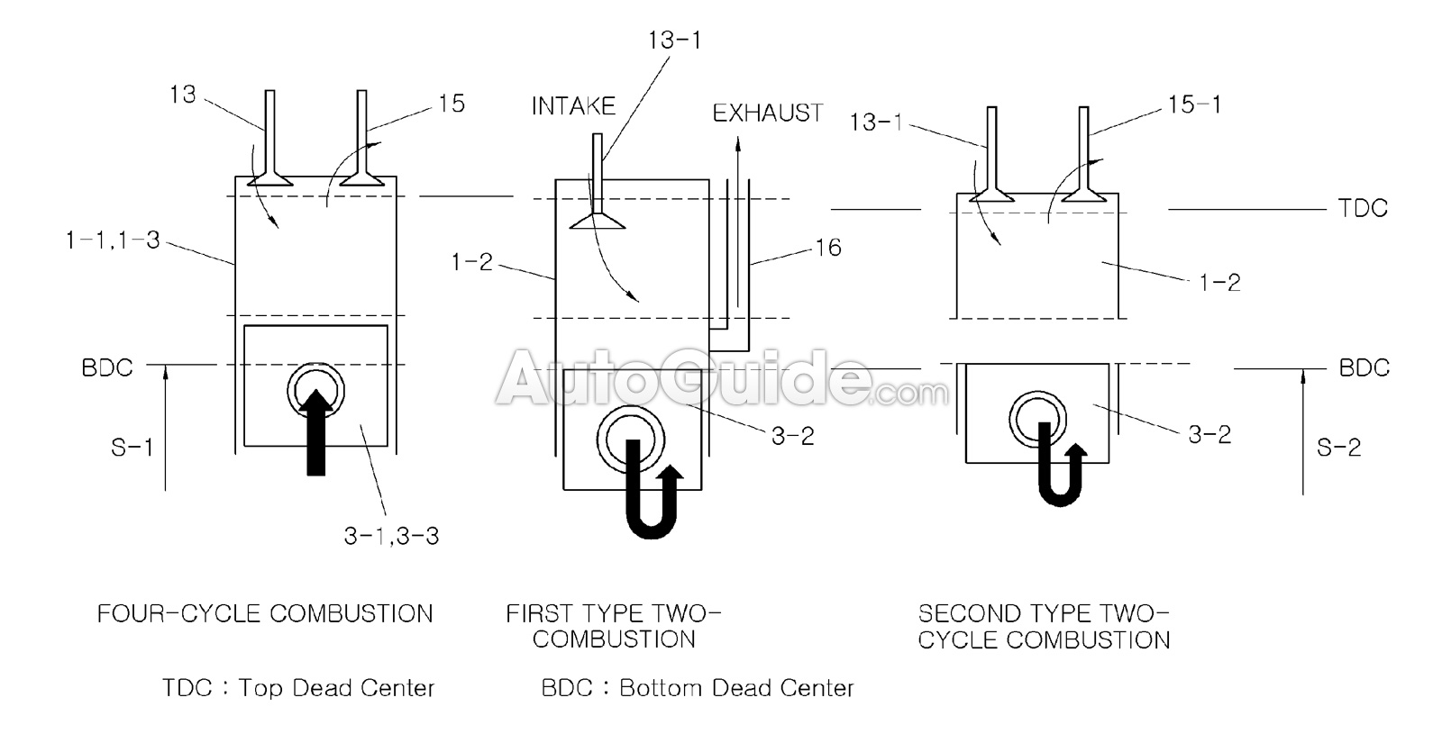 Hyundai Patents An Engine With Different Size Cylinders Autoguide Diagram Four Cylinder Patent 09