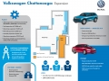 VW Plant Infographic.FINAL
