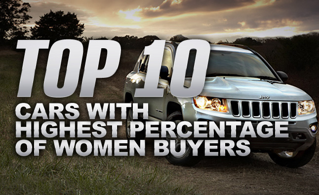 Top Cars With Highest Percentage Of Women Buyers Autoguide