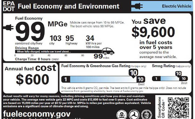 what is mpge electric car fuel economy ratings explained rh autoguide com Fuel Economy Cars Sales Chart 2015 epa fuel economy guide