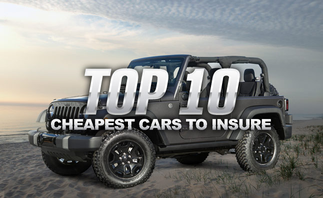 jeep insurance prices  Top 10 Cheapest Cars to Insure » AutoGuide.com News
