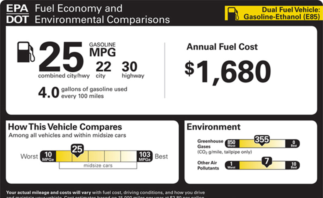 Epa Eyes Test Track Audits To Keep Mpg Ratings Honest Autoguide News