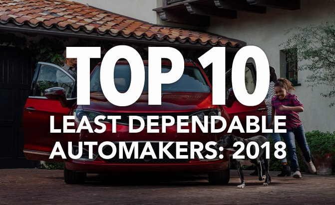 Top 10 Least Dependable Automakers: 2018 J.D. Power