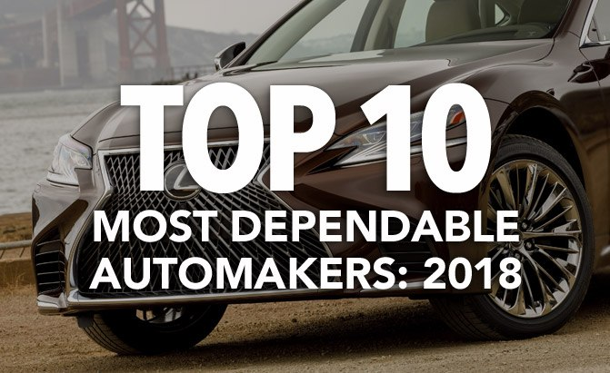 top 10 most dependable automakers 2018