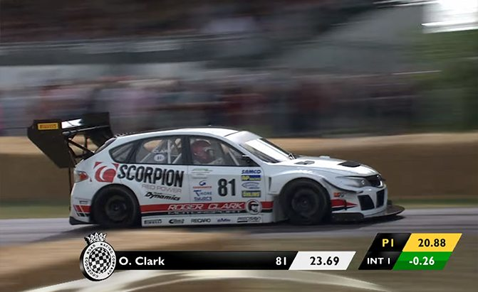 top 10 goodwood festival of speed hill climbs