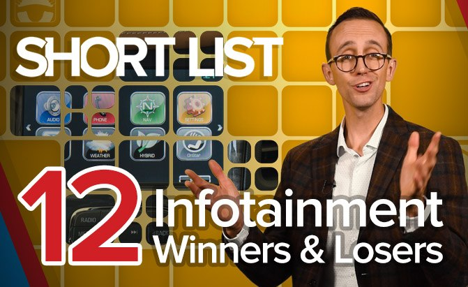 Infotainment System Winners and Losers