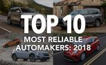 top 10 most reliable automakers consumer reports 2018