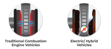 Traditional brake pads versus electric and hybrid vehicle brakes