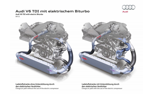 Audi Electric Twin Turbo Diesel Engine Announced