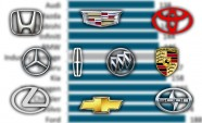 Top 10 Most Reliable Car Brands