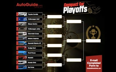 Enter the 2015 AutoGuide.com Compact Car Playoffs