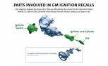 GM Ignition Switch Death Toll Now at 119