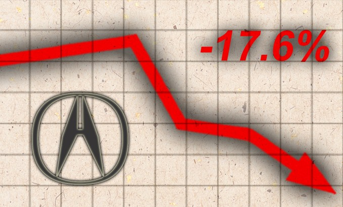 November-2015-Sales-Loser-Acura