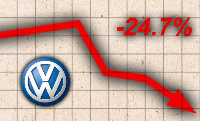November-2015-Sales-Loser-Volkswagen
