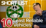 The Short List: Top 10 Most Unreliable Cars