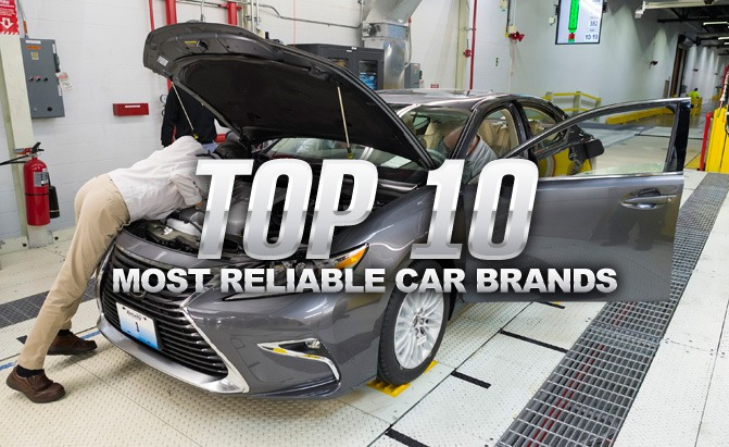 top 10 most reliable car brands news. Black Bedroom Furniture Sets. Home Design Ideas