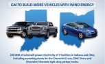The Chevy Silverado and Sierra Will Now be Brought to You by Wind