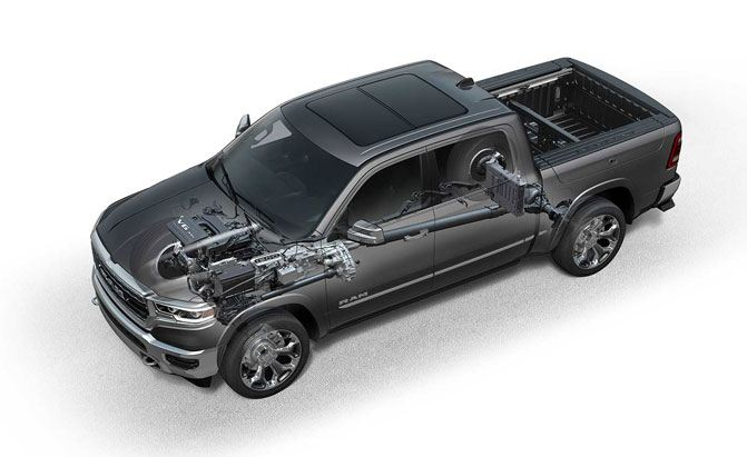 2019 Ram 1500: Top 10 Things You Need to Know » AutoGuide ...