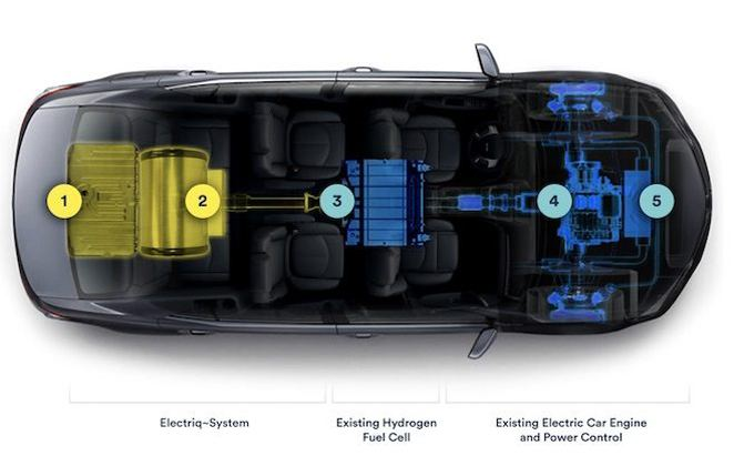 Company Plans Water Based Fuel For New Zero Emissions Car