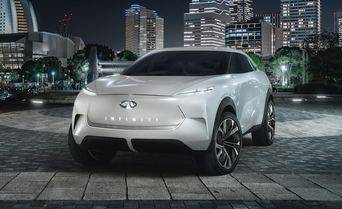 Infiniti QX Inspiration Is Yet Another Electric Crossover Concept