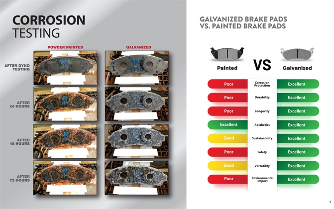 From polishes and waxes, to filters and engine oil, choices are numerous and daunting when it comes to selecting the correct products for your car, truck, coupe or crossover. Options abound—and each alternative flaunts its own set of unique attributes, promises, and technologies. Butwhat is the best brake pad material?
